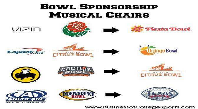 Bowl Sponsorship Musical Chairs 672x372